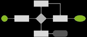 FLOWSTER Studio Modellieren statt Programmieren
